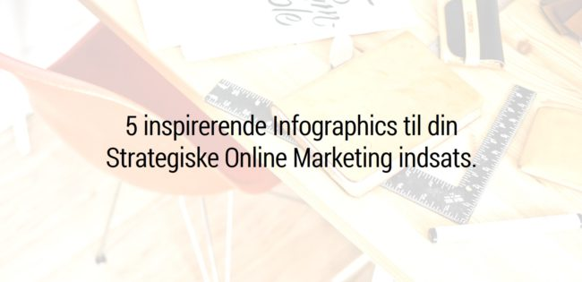 Infographics Strategiske Online Marketing indsats